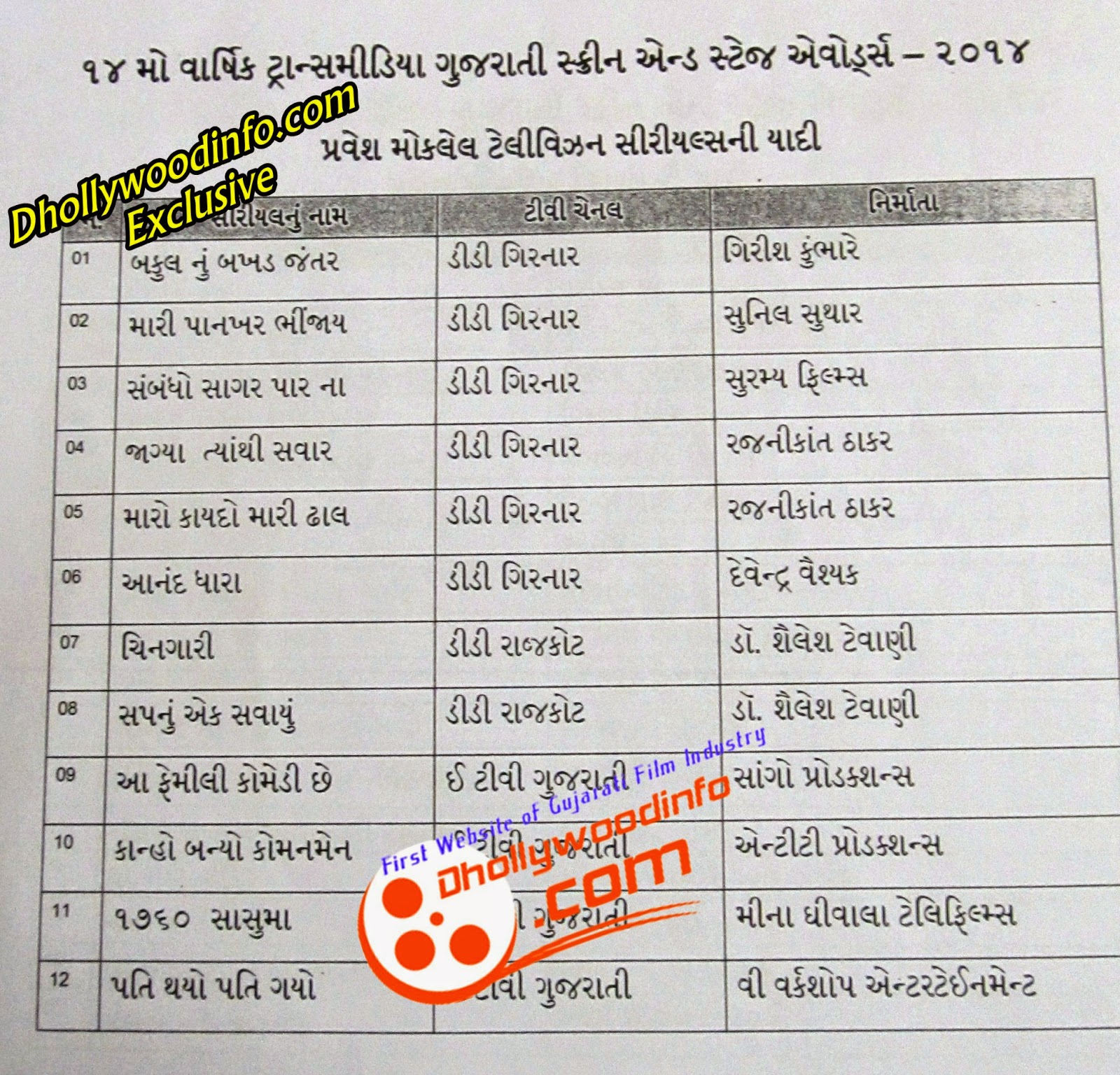 Entry of TV Serial for Transmedia Gujarati Screen & Stage Awards 2014