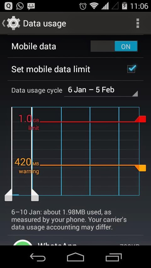 How To Control Mobile Network Data Usage In Hindi