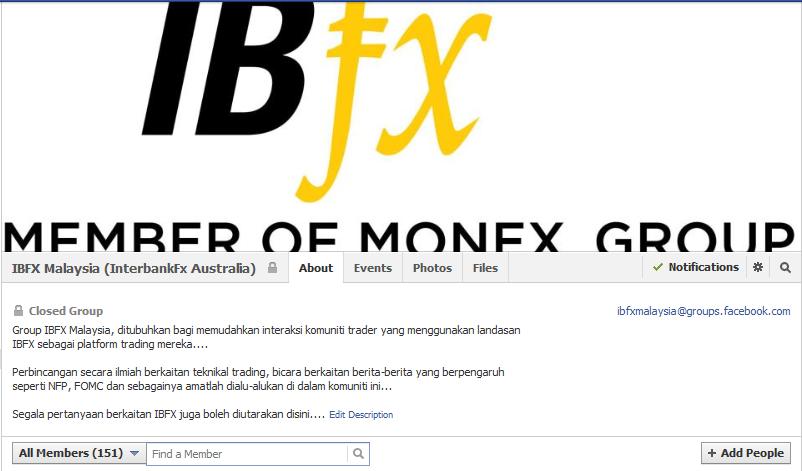 Ibfx.com