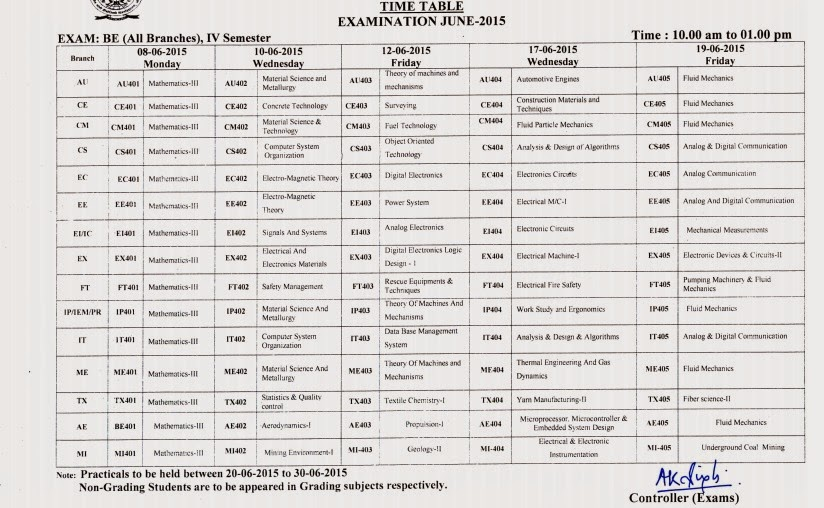 Cetjob for Davv 4th sem time table