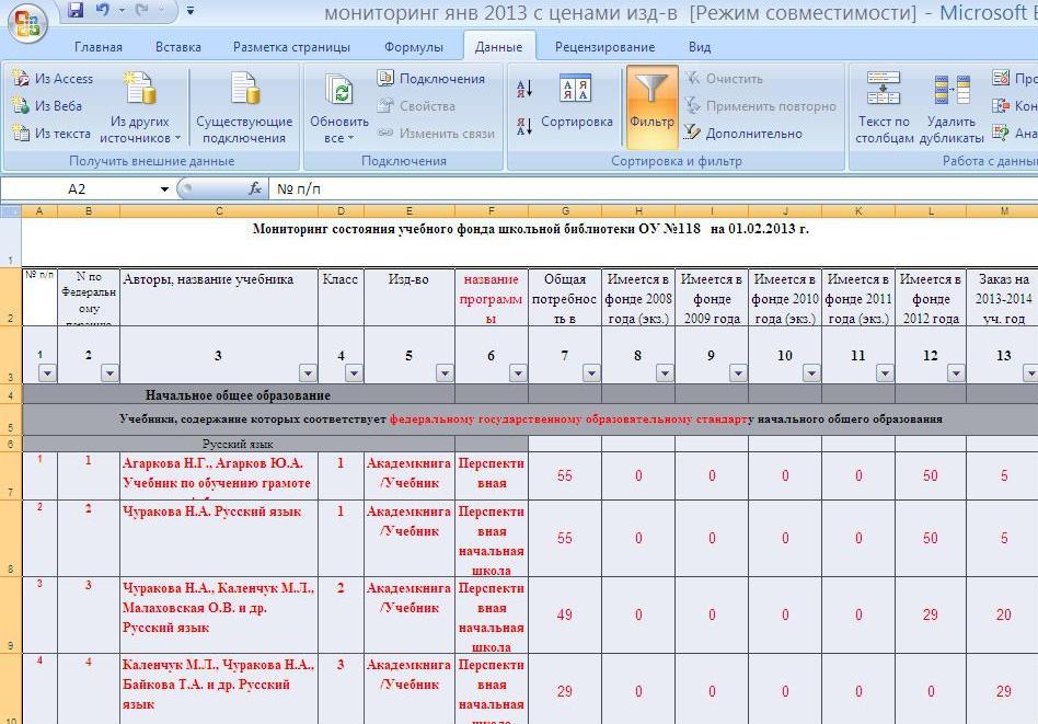 Как сделать отчет библиотеки - Wolfbrothersm.ru