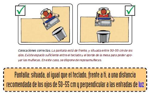 Seguridad y salud laboral venezuela y el mundo for Ubicacion de las oficinas