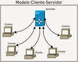 minecraft servidores