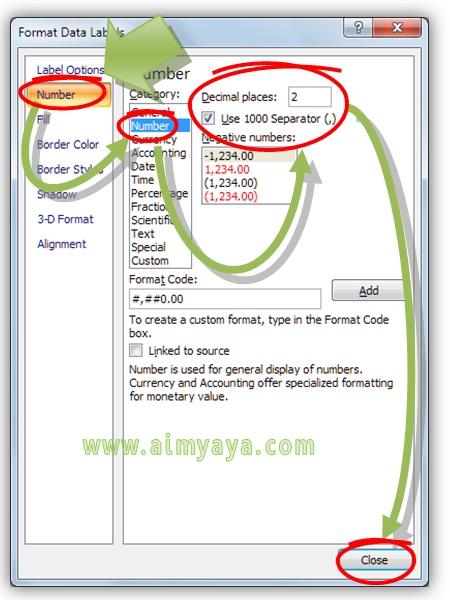 Gambar:  Cara mengatur format angka label pada chart/grafik microsoft excel