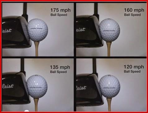 Best Golf Balls For Slow Swing Speed Best Golf Balls For