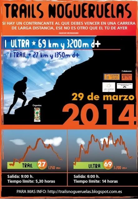 http://trailsnogueruelas.blogspot.com.es/