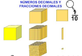 Fracción decimal