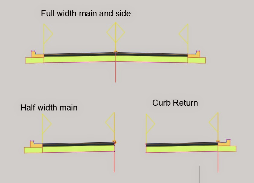 Tim S Civil 3d Blog Corridor Intersection Primer