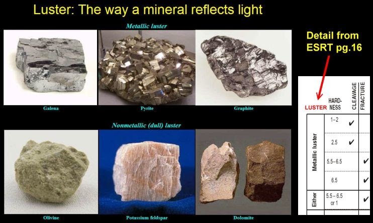 Luster Of Minerals