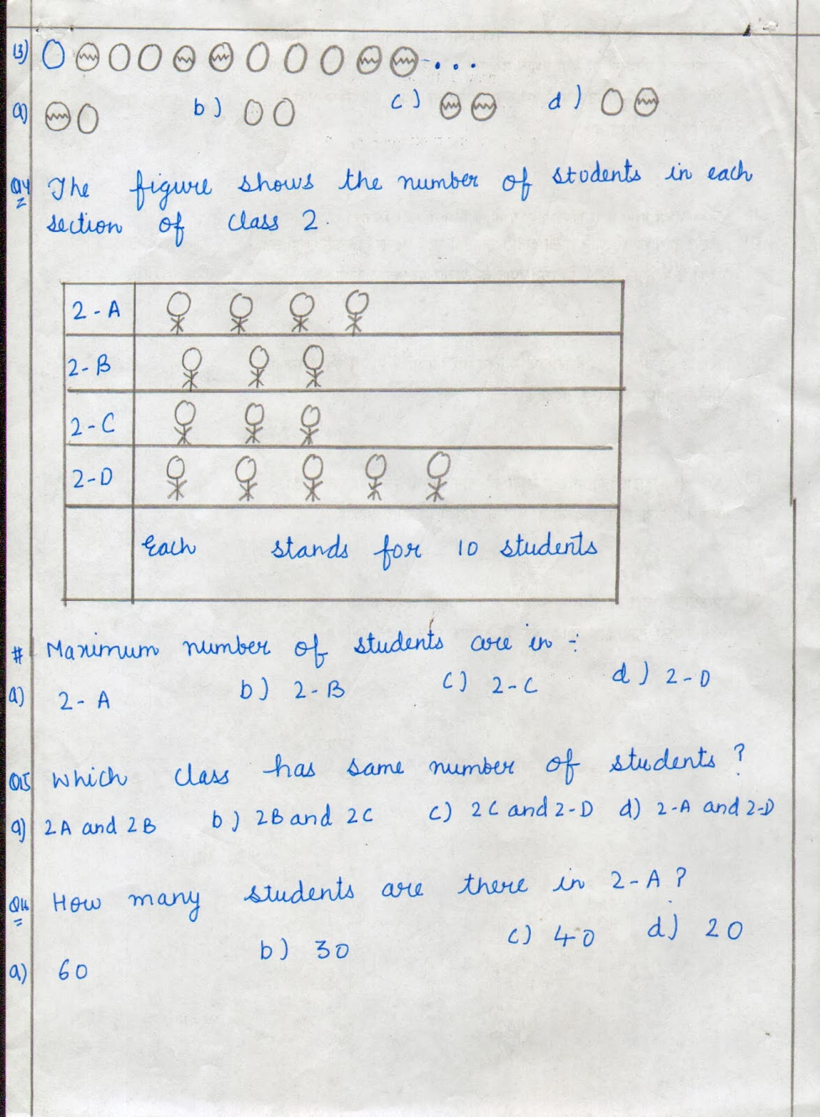 IMO Worksheet Class II – Worksheet of Maths for Class 2