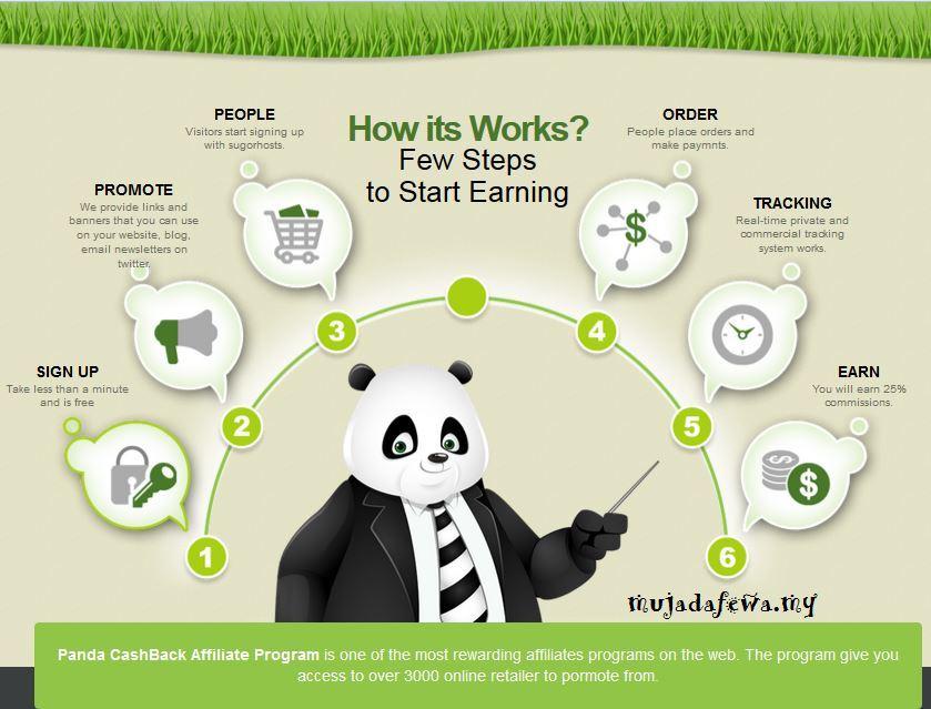 panda cashback, shopping online, beli atas talian, jimat sambil shopping