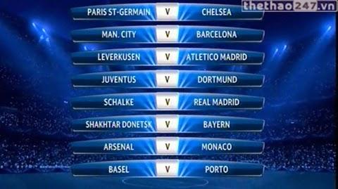Kết quả bốc thăm vòng 1/8 Cúp C1 2014/15