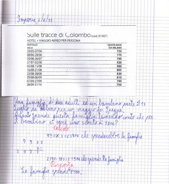 Tabella costo unitario e totale