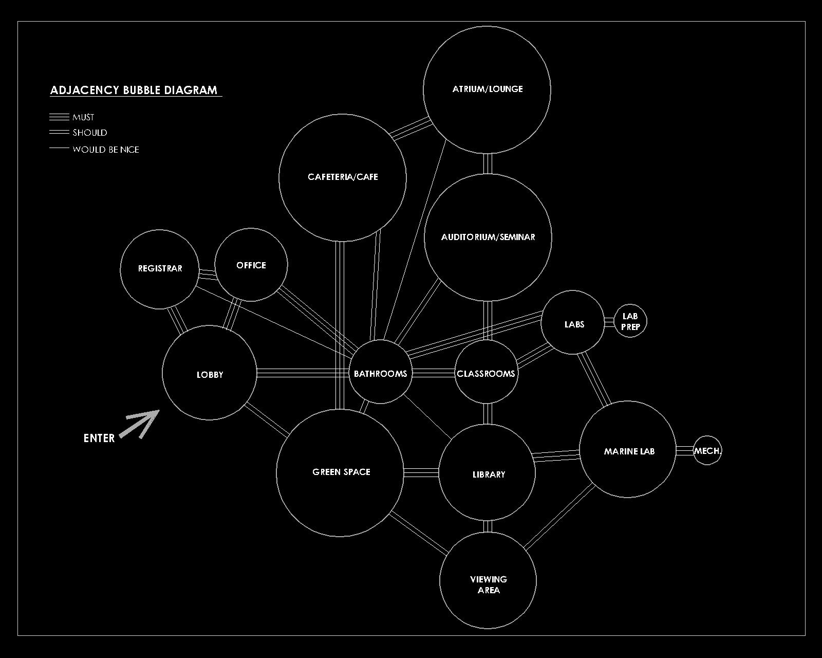 space suit bubble diagram - photo #8