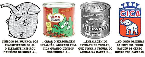 Extrato de tomate Elefante, um dos itens de maior prestígio e de vendas no portfólio da Cica.