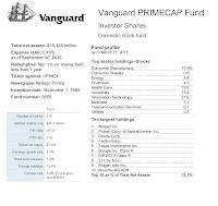 Vanguard PRIMECAP Fund (VPMCX)