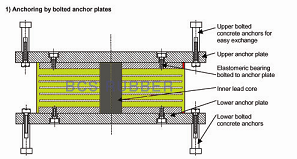 - Product Seismic Rubber Bearing Pads (Karet Tahan Gempa),Karet bantalan jembatan