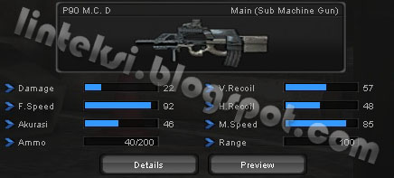Senjata PointBlank P90 M.C D