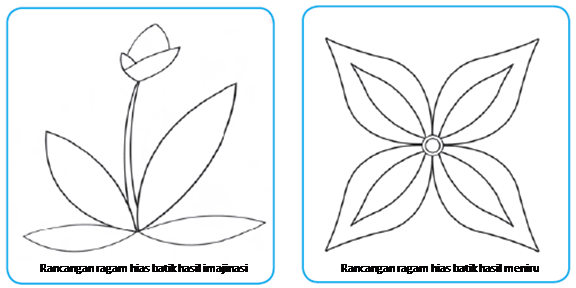 Berkarya Kerajinan Batik - Materi Pelajaran SD