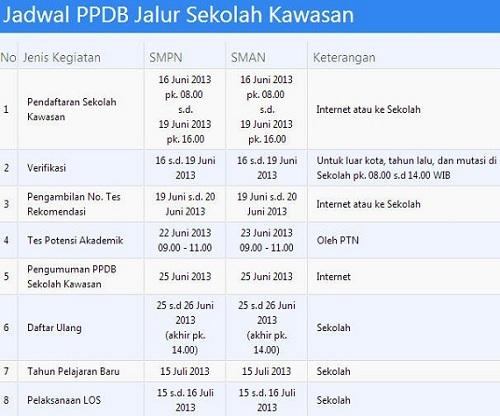 Jadwal PPDB Surabaya 2013 jalur sekolah kawasan