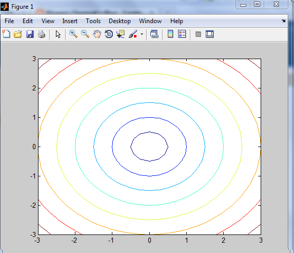 how to create meshgrid from 2d arrays matlab