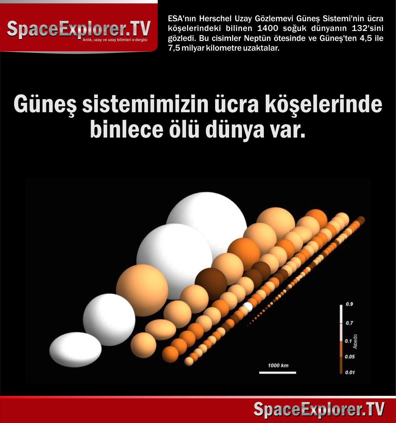 ESA, Herschel Uzay Gözlemevi, Soğuk dünyalar, Güneş sistemi, Neptün, Space Explorer, Avrupa Uzay Ajansı,