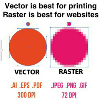 raster vs vector art example