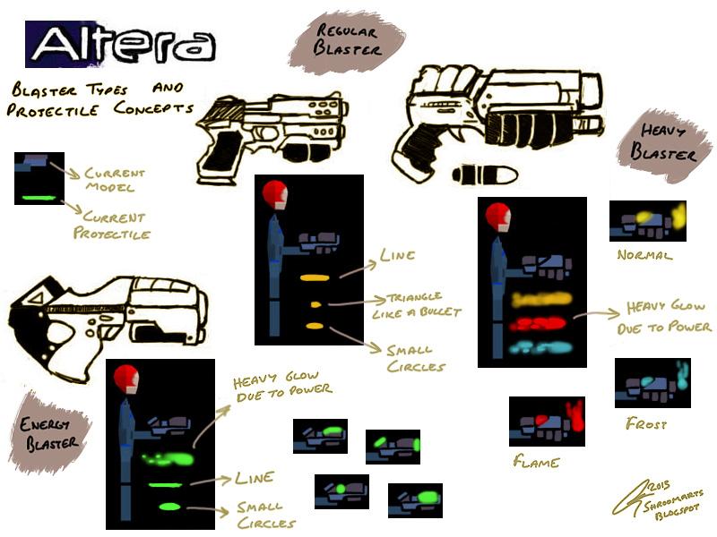 altera blaster concepts