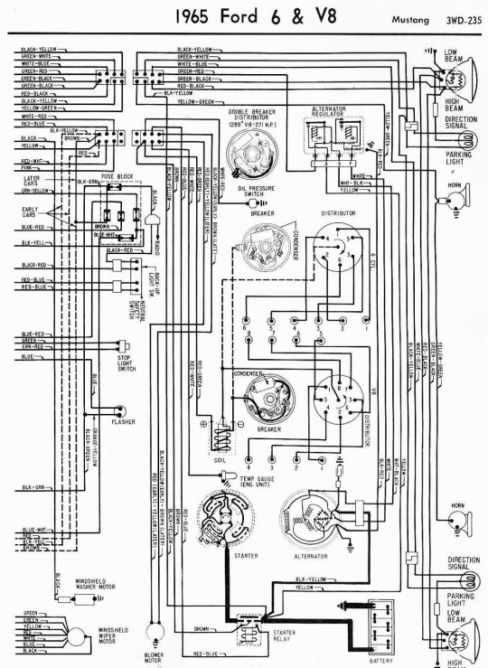 Ford 6 and V8 Mustang 1965 Complete Wiring Diagram | All ...