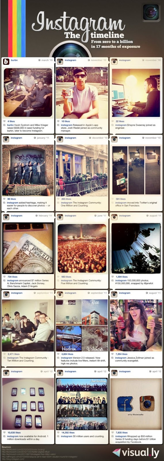 Instagram 2012 - http://visual.ly/history-instagram-infographic