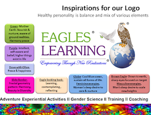 Eagles Learning Intro