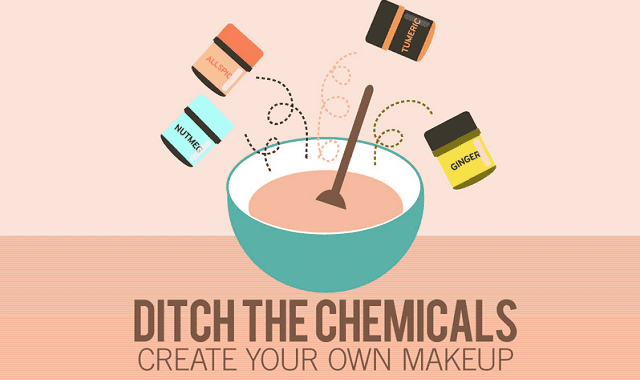 Image: Ditch The Chemicals: Create Your Own Makeup