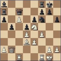 Partida de ajedrez Álvarez - Pérez, posición después de 25.c6!