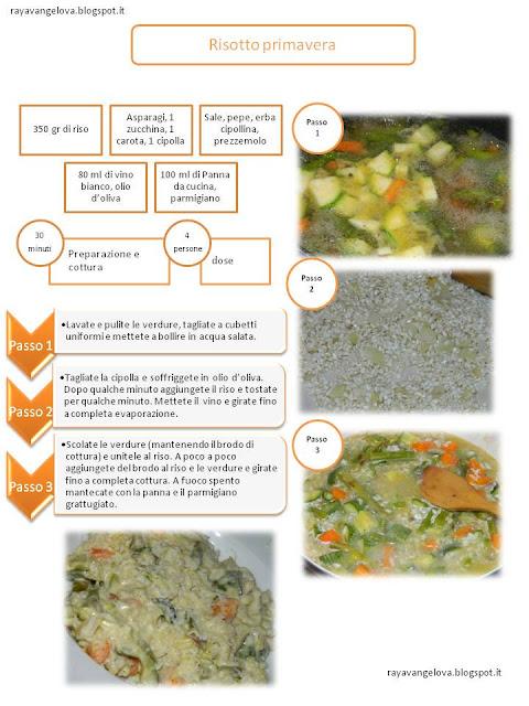 il ricettario da stampare - risotto primavera al muller thurgau
