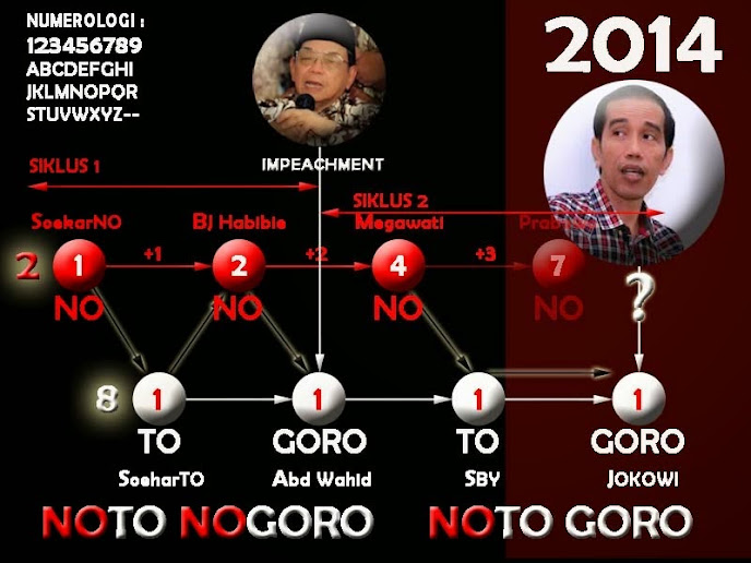 PRABOWO KALAH DI MK ! 2014=GORO ! MUSIBAH AKAN MELANDA INDONESIA !