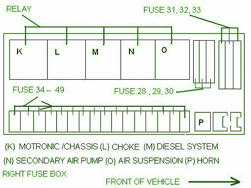 fuse box diagram mercedes w220 front of vehicle mercedes fuse box diagram