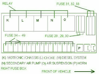 2000 mercedes ml320 fuse box location wiring diagram for car engine mercedes benz ml430 1999 parts diagram further 1991 sl500 fuse box moreover 2000 mercedes ml320 fuse