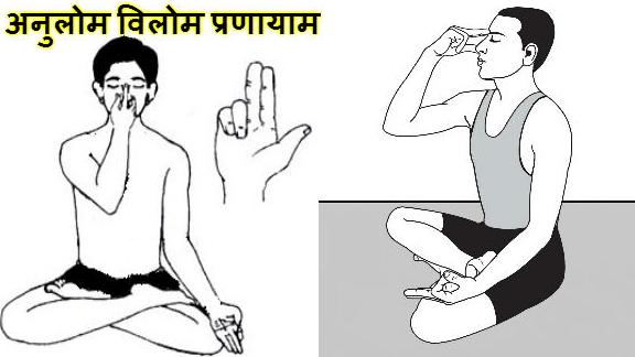 Types of Pranayam and Yog