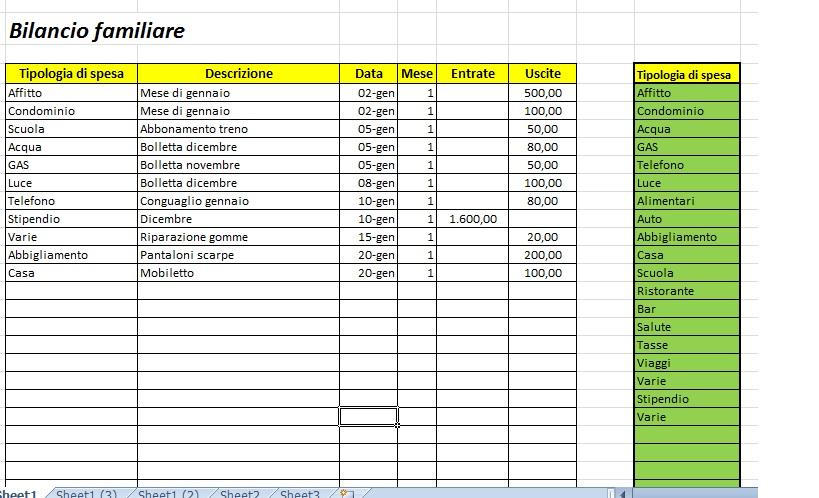 Excel easy excel facile come fare un bilancio familiare - Spese familiari ...
