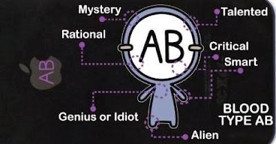 Karakter Kepribadian Golongan Darah AB