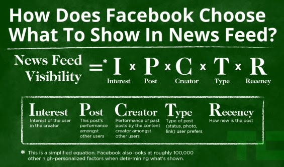 facebook edgerank newsfeed algorithm how does facebook choose what to show in news feed