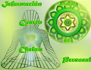 Hoy presentaremos información acerca de nuestro Cuarto Chakra personal, también hablará Gaia sobre el suyo en el planeta.