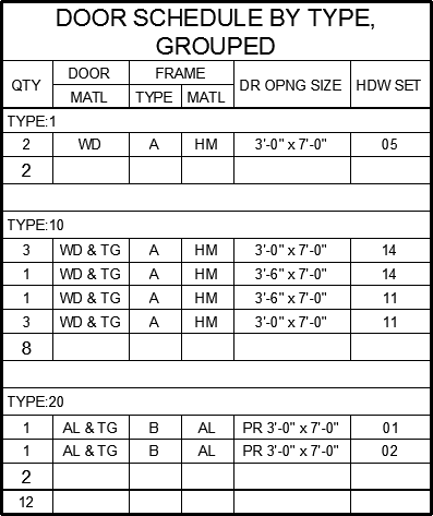 Door schedule generate complete industry accepted for Window and door schedule template