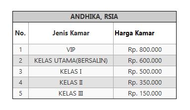 Tarif RAwat Inap RSIA Andhika Jakarta
