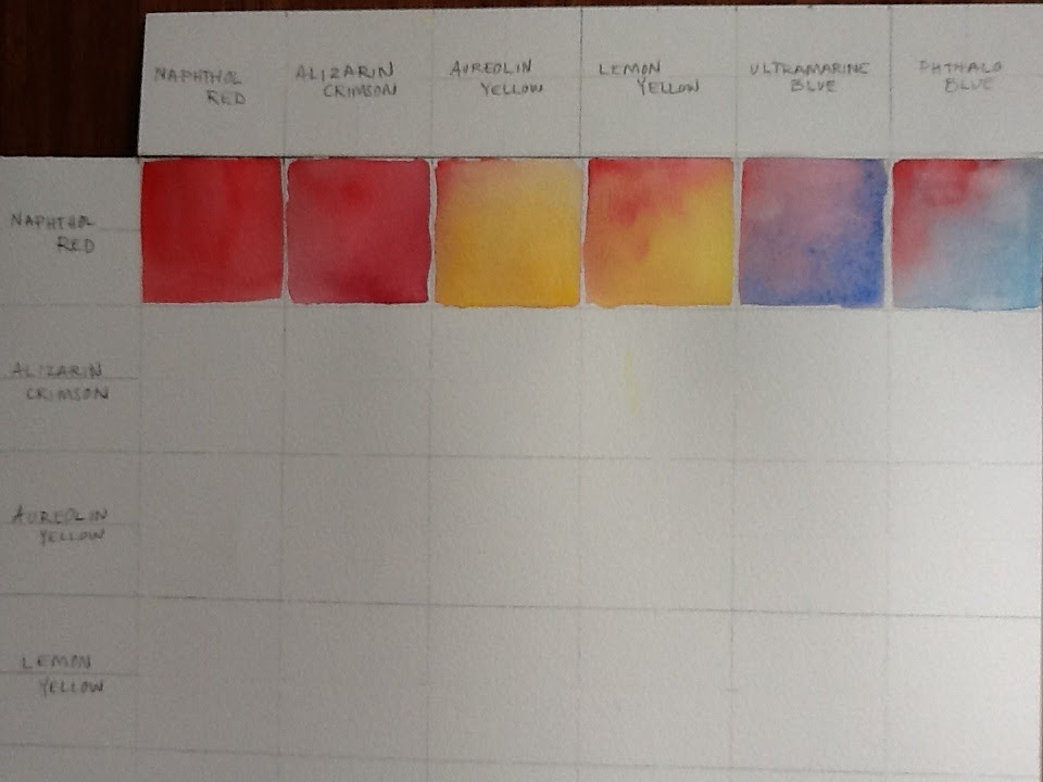 Color Mixing With Watercolors Paint Watercolor Create
