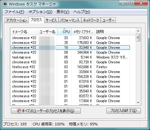 CPU使用率が 100% の状態における各プロセスの CPU 使用率 Chrome のプロセスが複数あるが、 一部の Chrome のプロセスが CPU を多く使用している場合がある
