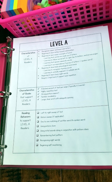 guided reading, level a