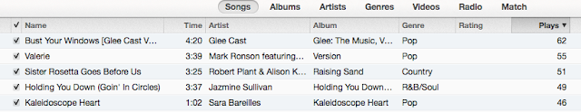 aka Bailey's top 5 iTunes songs