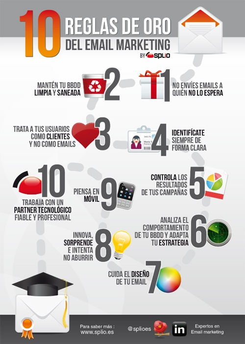 10 reglas de oro del marketing por correo
