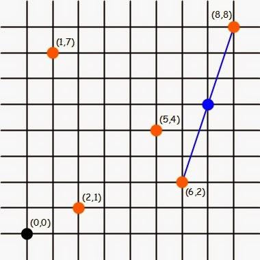 Задача про узлы в точках